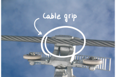 Cable-grip